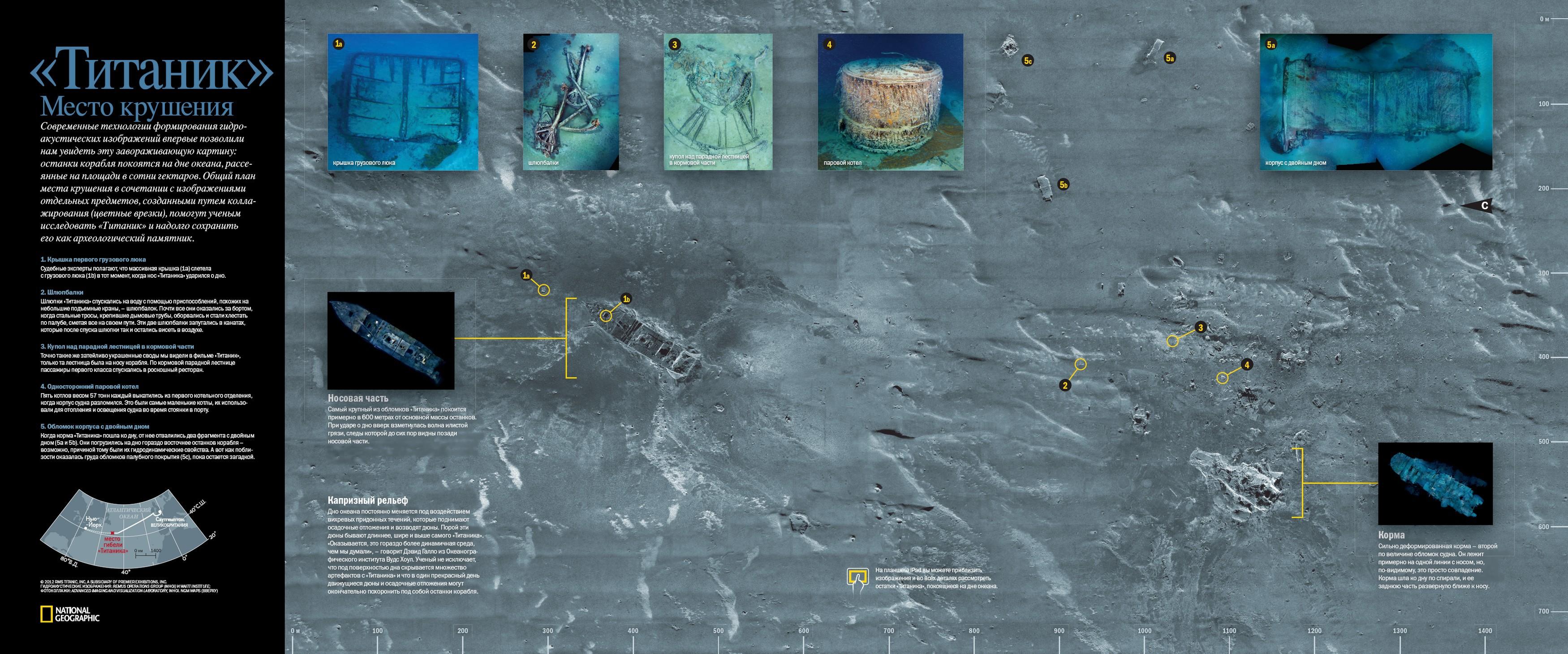 Карта місця катастрофи «Титаніка»