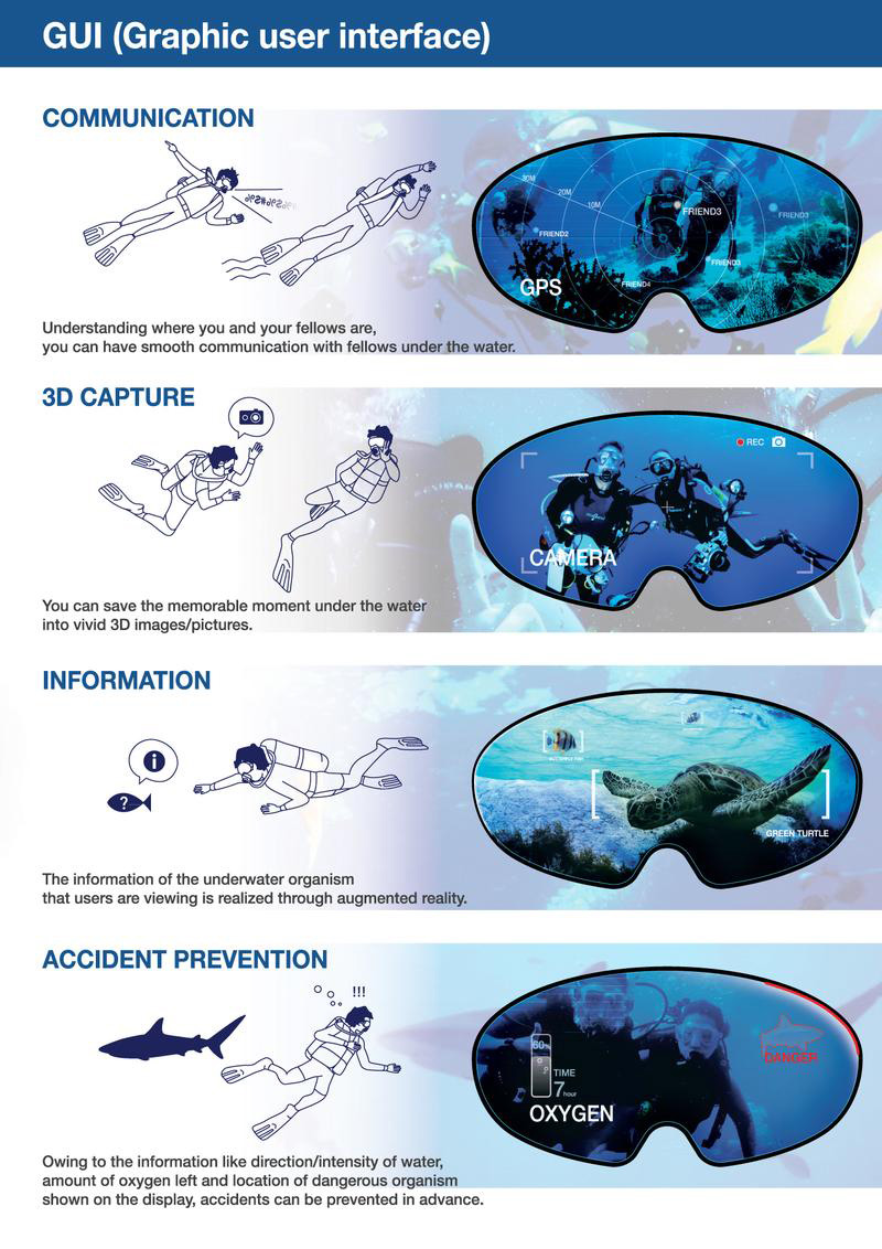 Гаджет Smart Swimming Goggles