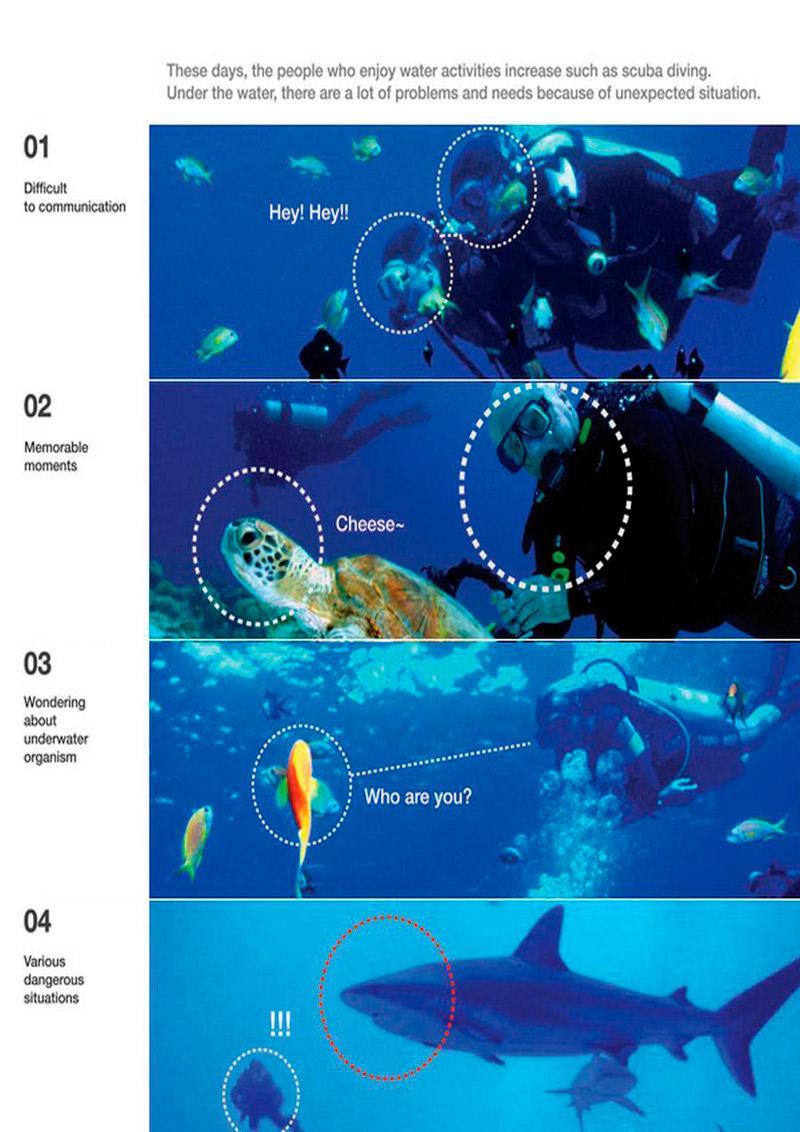 Smart Swimming Goggles — водонепроникний комп'ютер з прозорим монітором