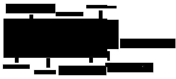 Роз'яснення маркування на горловині балона